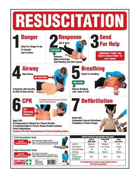 First aid at work manual pdf