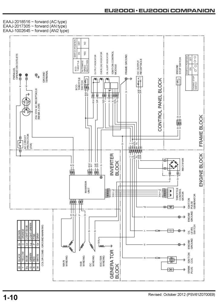 Honda eu2000i parts manual download
