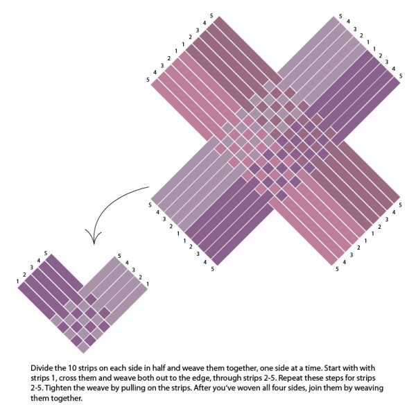 woven paper basket instructions