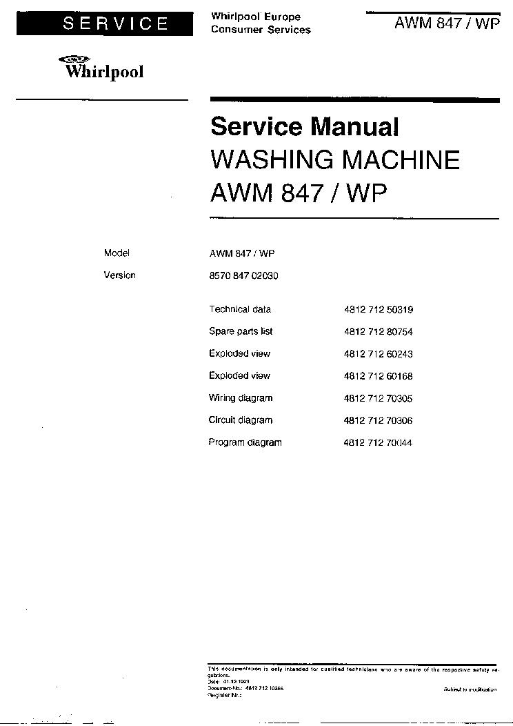 whirlpool awm 5080 user manual free