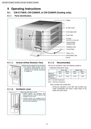 panasonic air conditioner manual cs-z21rkr