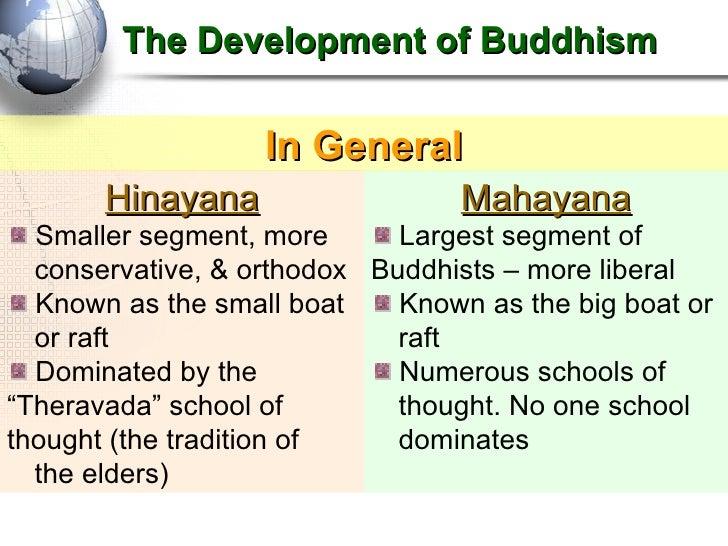 Hinayana and mahayana buddhism pdf