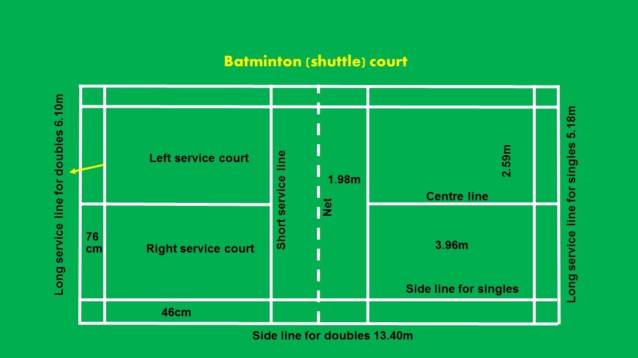 Badminton court size in feet pdf download