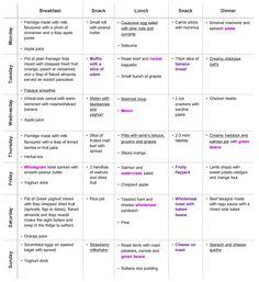 Tammy hembrow meal plan pdf free