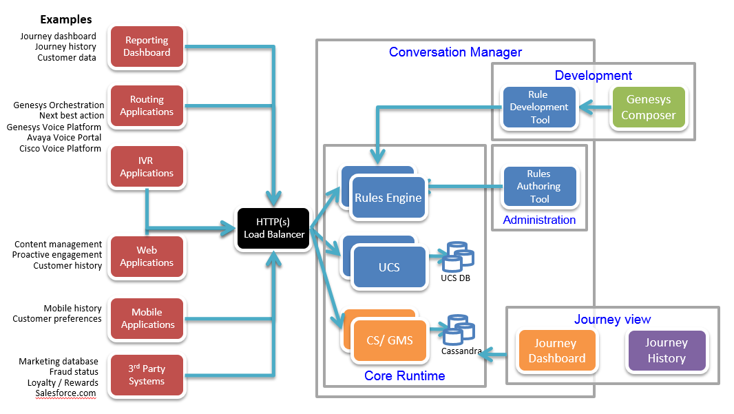 Aspect workforce management 7.5 manual