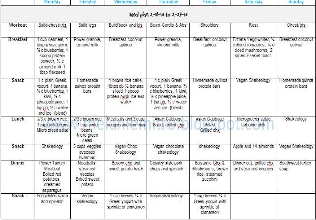 Bodybuilding cutting diet plan example