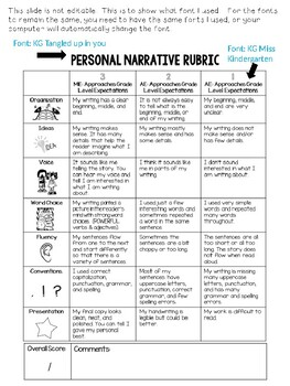 Narrative writing grades 3-5 teacher created resources pdf