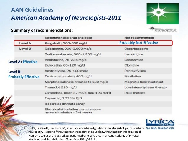 Peripheral neuropathy pain management guidelines