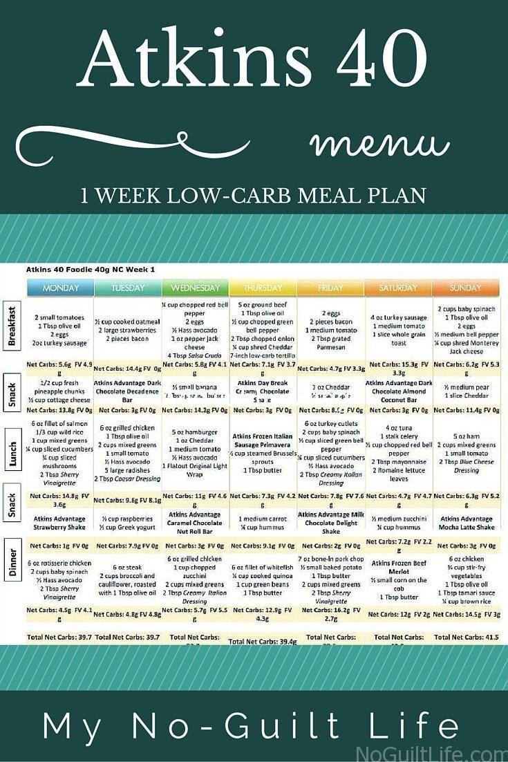 Atkins diet phase 1 pdf
