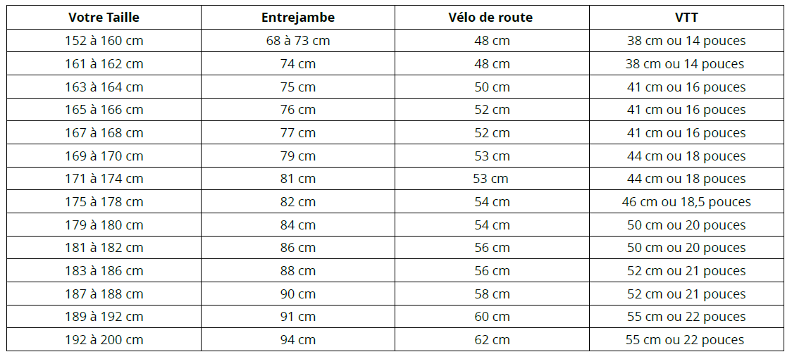 Guide taille velo route lapierre