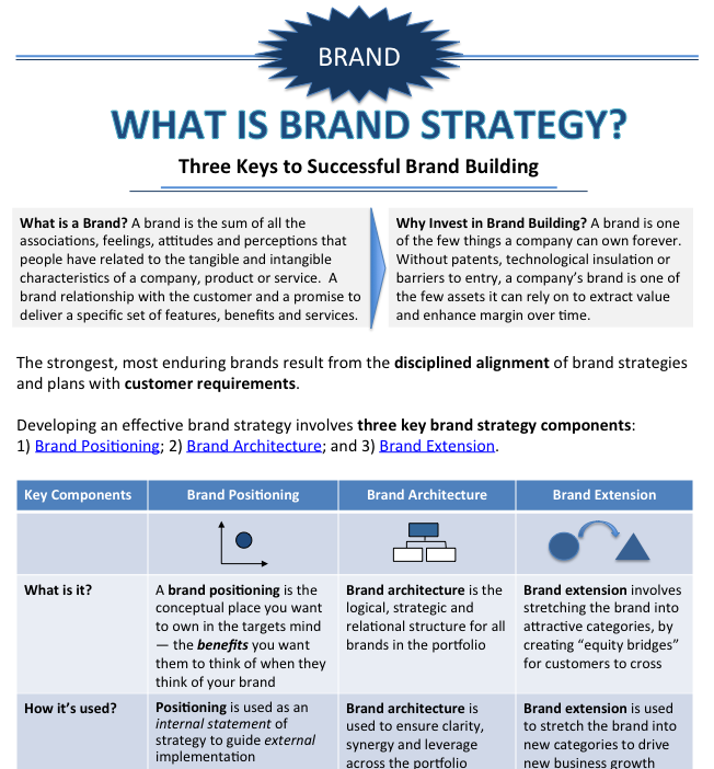 Journal of product and brand management pdf