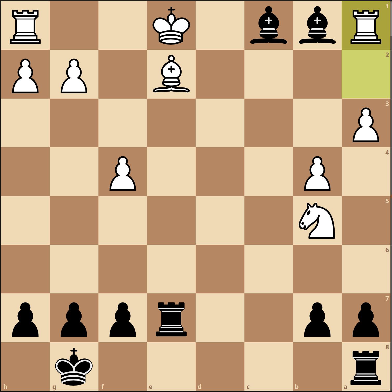Mastering chess strategy johan hellsten pdf