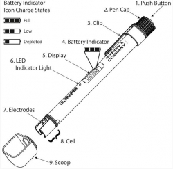 Myron l ultrapen pt2 manual