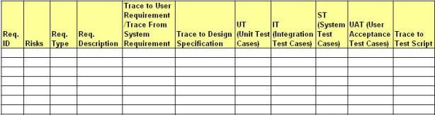 Requirements traceability matrix template pdf