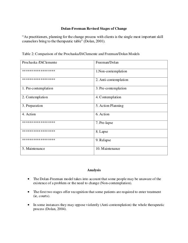 Stages of change worksheet for clients pdf