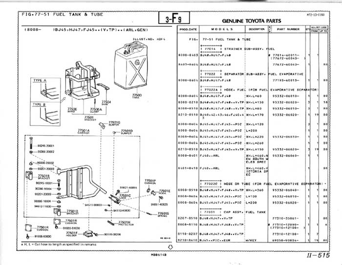 Toyota land cruiser parts catalog pdf